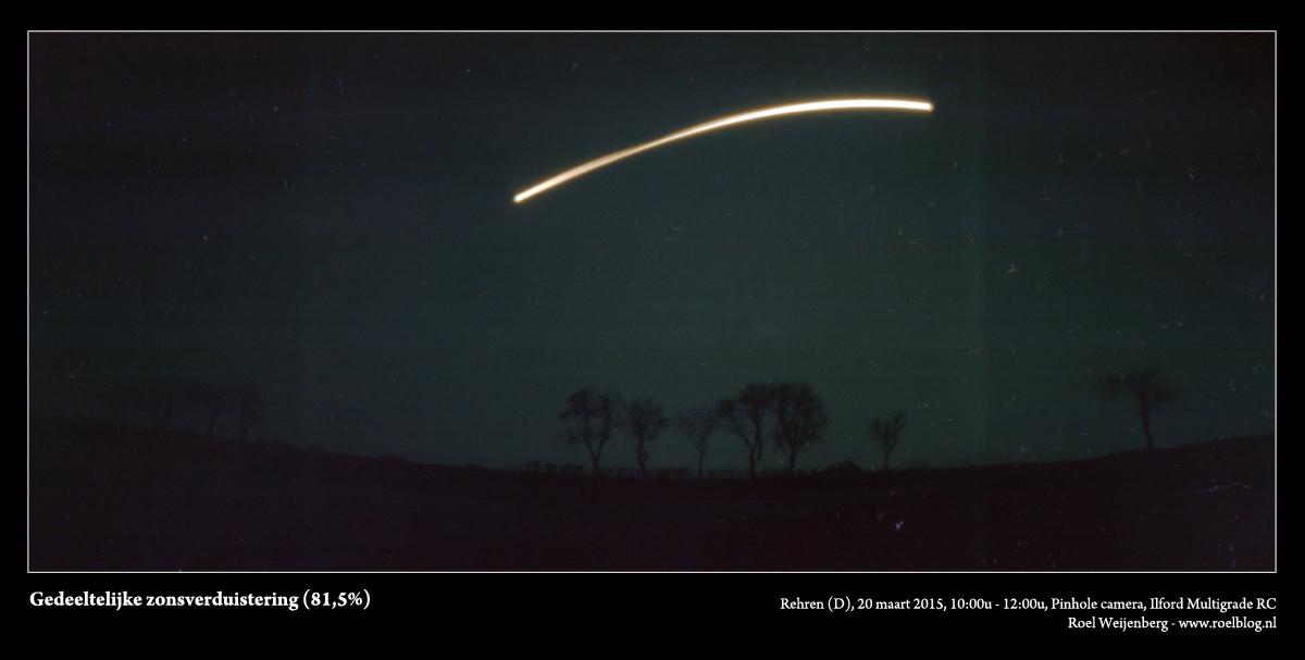 Solargraph_eclips_2015_overzicht_web